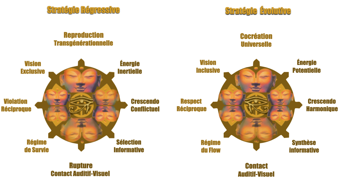 Comparatif-Strategies